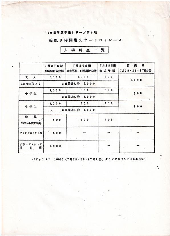 1980price