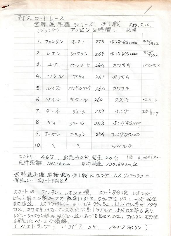 1980資料1